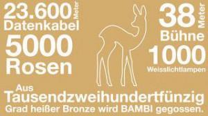 Über Bambi